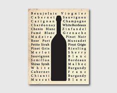 Room Decor  Wine Bottle Typography Kitchen by SusanNewberryDesigns, $15.00