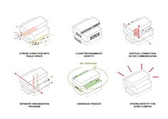 Gallery - Multi-Functional Headquarters of Edel AG Competition Entry / Barcode Architects & Habiter Autrement - 4
