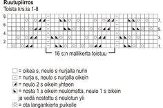 http://www.pirkka.fi/sites/default/files/articlefiles/neule_5024_3.jpg