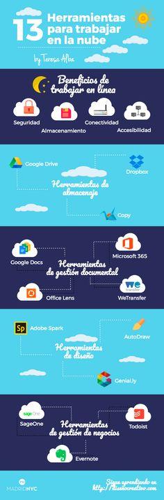 13 herramientas para trabajar en la Nube #infografia