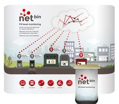 IOT bin exhbition stand infographic for FarSite Communications by Puree design