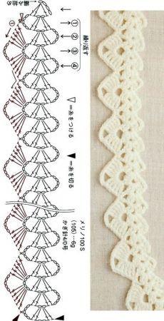 Crochet Boarders, Crochet Edging Patterns, Crochet Lace Edging, Crochet Motifs, Crochet Diagram, Crochet Doilies, Crochet Flowers, Crochet Stitches, Cordon Crochet