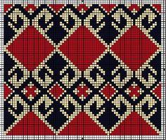 Resultado de imagen para mochila patterns