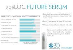 ageLOC Future Serum