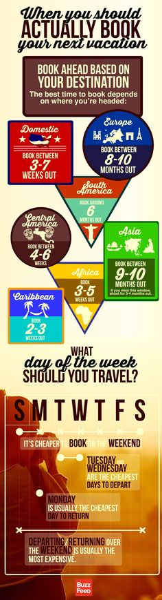When Should You Actually Book Your Next Vacation #travel #infographic