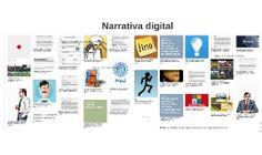 Jaime Arias #GrupoC #EduNarraDig Narrativa Digital, Digital Literacy, Finals, Diaries, Classroom, Learning