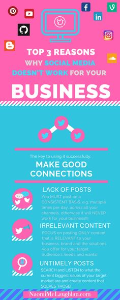 Top 3 reasons WHY Social Media Doesn't work for your Business!