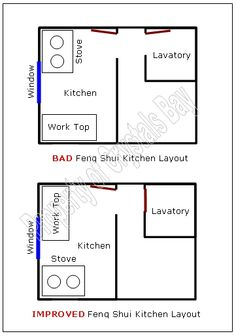 Attirant Feng Shui Kitchen   How To Improve Feng Shui In The Kitchen?