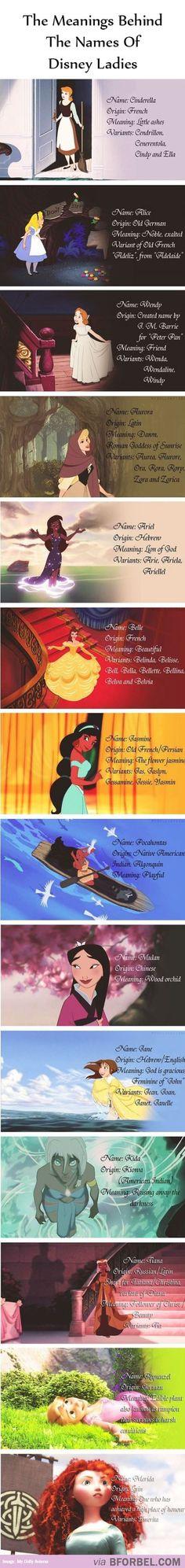Meanings Behind 14 Names Of Disney Ladies…