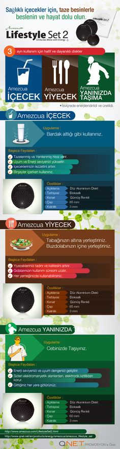 #INFOGRAPHIC: #Amezcua Lifestyle Set 2, Three Discs That Will Harmonise and Energise Your Whole Life [Turkish]