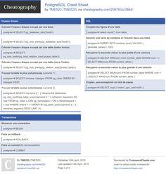 SQL-NoSQL Cheat Sheets - ugodoc Sql Commands, Data Science, Cheat Sheets, Cheating, Base