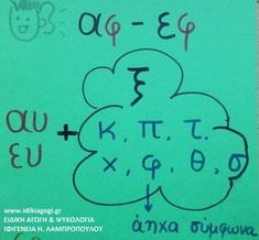 ΑΥ – ΕΥ : φ ή β; Math Equations, Education, Fictional Characters, Greek, Greek Language, Teaching, Fantasy Characters, Onderwijs, Greece