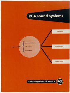 Ladislav Sutnar, RCA Sound Systems, 1944-1965