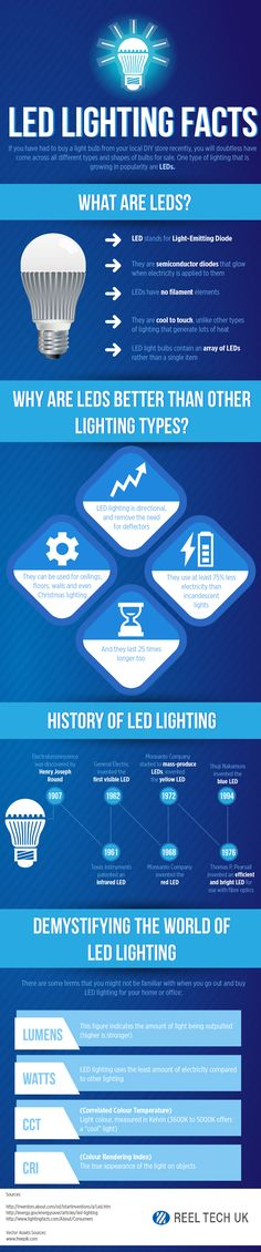 Check out our graphic on the history, advantages and facts on LED lighting Types Of Lighting, Lighting Design, Light Emitting Diode, Electrical Wiring, Led Technology, Knowledge, Lights, Circuits, Bulbs