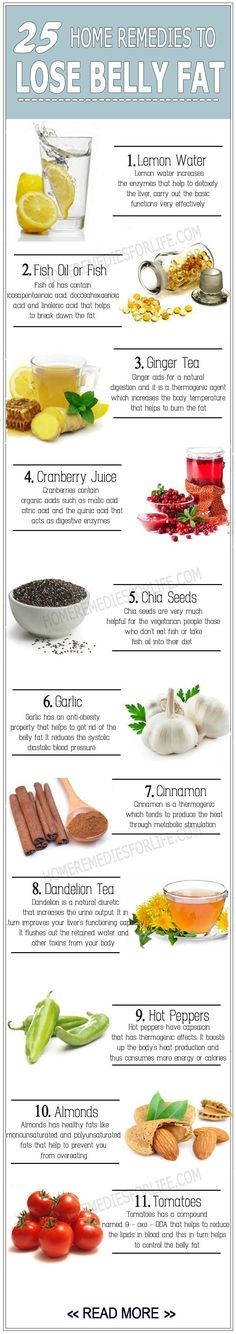 25 Home Remedies To Lose Belly Fat