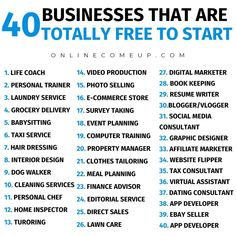 Great Business Ideas, Resume Writer, Digital Marketing, How To Make Money, Finance, Success, Social Media, How To Plan, Learning