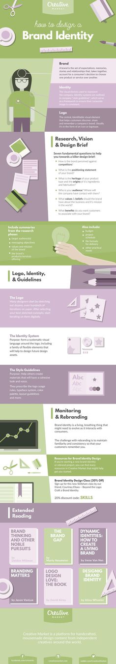 Business Branding - How to Design a Brand Identity: Visual Recap infographic Web Design, Logo Design, Graphic Design Tips, Brand Identity Design, Corporate Design, Graphic Design Inspiration, Brand Design, Design Basics, Identity Branding