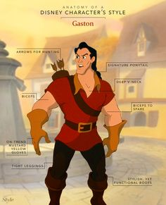 Anatomy of a Disney Character's Style: Gaston | [ https://style.disney.com/fashion/2016/04/08/anatomy-of-a-disney-characters-style-gaston/ ]