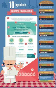Ingredients of #sucessful #bulk #EmailMarketing  http://mailmyindia.com/