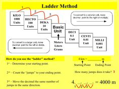 metric units for kids - Google Search