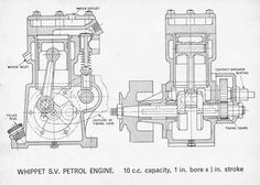 single cylinder motorcycle engine diagram motorcycle engine motorcycles and