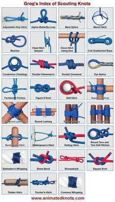 Animated scouting knots by Grog- Perfect for tents, hammocks and other uses! Animated scouting knots by Grog- Perfect for tents, hammocks and other uses! Survival Knots, Survival Tips, Survival Skills, Survival Bracelets, Wilderness Survival, Camping Survival, Outdoor Survival, Camping Diy, Camping Hacks