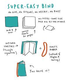 rubber band binding tutorial for GDS Impression Book Mini Albums, Instruções Origami, Bookbinding Tutorial, Handmade Books, Handmade Journals, Handmade Crafts, Handmade Rugs, Up Book, Book Journal