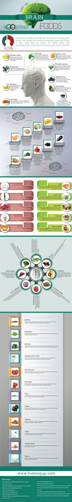 60 Amazing Brain Boosting Foods for Memory & Cognitive Function #Infographics
