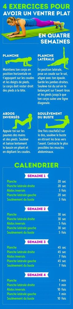Miracle Diets - Quatre exercices pour avoir un ventre plat en seulement quatre semaines - The negative consequences of miracle diets can be of different nature and degree. Total Abs, Yoga Fitness, Health Fitness, Crossfit, Sixpack Training, Healthy Diet Tips, Body Challenge, Lower Cholesterol, Sports Nutrition