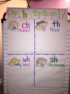 H Brothers chart before mini-lesson. There is also a Brainpopjr. video that fits well with this lesson.