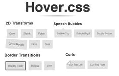 When dealing with the issue of trying to get a users attention, there are many ways for you to achieve this. For special cases, hover is a great way to draw attention to a link or button. Normally, hover works by changing the element color or gradient state when users ... Continue reading »