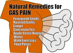 Relieving Gas Pain with Exercise and Home Remedies