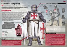 By Walid Shoebat (Shoebat Sunday Special, Part continuation of Part Part Part Part Part Part Skeptics of the Bible always shed doubt while they demand proof. We reply, there ar… Medieval Weapons, Medieval Knight, Crusader Knight, Military Orders, Freemasonry, Knights Templar, Fantasy Inspiration, Historical Pictures, Coat Of Arms