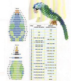 попугай схема плеетния