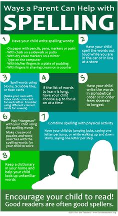 Ways a parent can help their child with spelling.