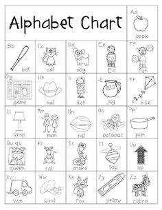 Alphabet chart--fundations style