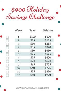 Have post-holiday credit card hangovers haunted holidays past? Avoid the stress by planning ahead and saving up for the holidays with our savings challenge. Free printable worksheet included. #Christmas #holidays #savings via @savvyfamfinance