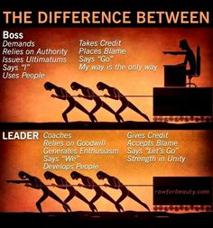 The difference between boss and leader Positive Quotes, Motivational Quotes, Inspirational Quotes, Work Quotes, Life Quotes, Boss Vs Leader, Raw For Beauty, Leader Quotes, Leadership Quotes