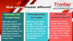 At Frontier, we do things differently than other providers. We're in the business of keeping people connected to what matters most. What are you waiting for? Shop With Us Now! What Matters Most, Flexibility, Connection, Waiting, Good Things, Business, Shop, People, Back Walkover