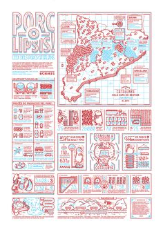 Porcolipsis, an infographic poster about the Catalan pork industry and its excesses. Designed with the illustrativestyle of traditional stationary from local butchers and meat shops; naïve and positive yet creepy andgory.