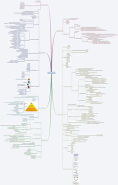 Labelling Theory Mind Map of Becker, Cicourel, Lemert and