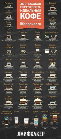 35 способов приготовить идеальный кофе кликабельно инфографика, лайфхакер, кофе