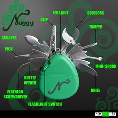 The Nuggy Is The Only Cannabis Tool Pot Smokers Will Ever Need