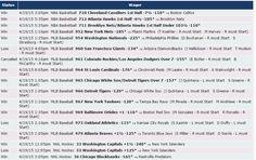 Mira cómo nos fue el 19/4 en las apuestas con las predicciones de Zcode. Ingresa y comienza a ganar www.newsystem.me/... #Pronosticosdeportivos #prediccionesdeportivas #deportes #apuestas #loteria #Sportbooks #gambling #College #NHL #Soccer #NFL #Europe #Futbol #NAACF #NBA #apuestas #futbol #tipster #tips #free #Sports #deportivas #tenis #picks #betting #pronosticos #dinero #ganar #bets #football #baloncesto #apuestasdeportivas #NFL #college #horses