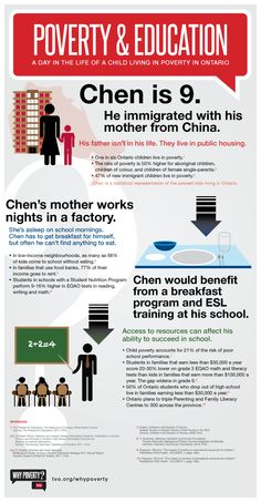 """This is an example of an infographic which tells a cohesive and easy to follow story that educates the public about homelessness. I chose this infographic because it illustrates the problem of homelessness in a way that gives a human element, and gives a name to the issue. It is linear in its storytelling, and guides the reader in a plot of Chen's life. Rather than presenting the data in a random set of facts, this demonstrates the """"why"""" and """"how."""""""