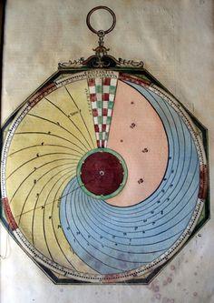 Una serie de discos concéntricos utiliza para calcular las fases de la luna y de su posición en relación con el sol. Petrus Apianus, Astronomicum Caesareum - Ingolstadt (1540).