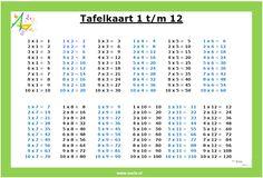 Knutsel lente: lentebloemen | www.nazia.nl – De klas enzo…