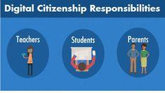 Digital Citizenship Responsibilities