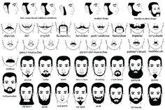 Yüz şekline/biçimine  göre bıyık sakal kesimi Modelleri 2014-2015