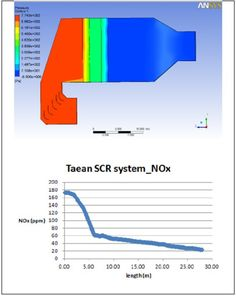 SCR ApplicationSCR Systems are available for marine and offshore...